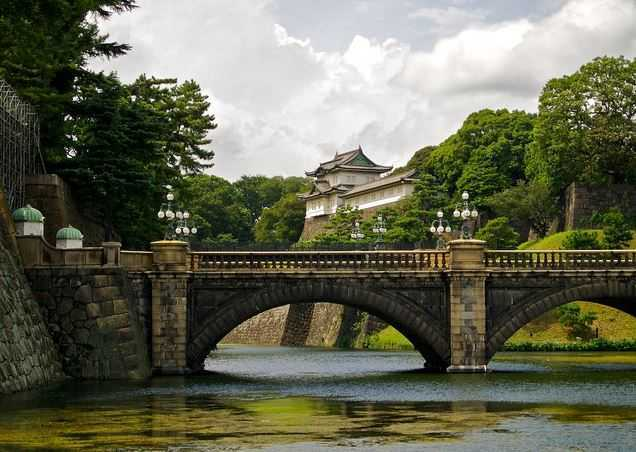 Top 10 best places to visit in japan for Tokyo what to see