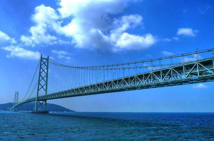 Top 10 Most Famous Bridges in the World, Akashi-Kaikyo Bridge
