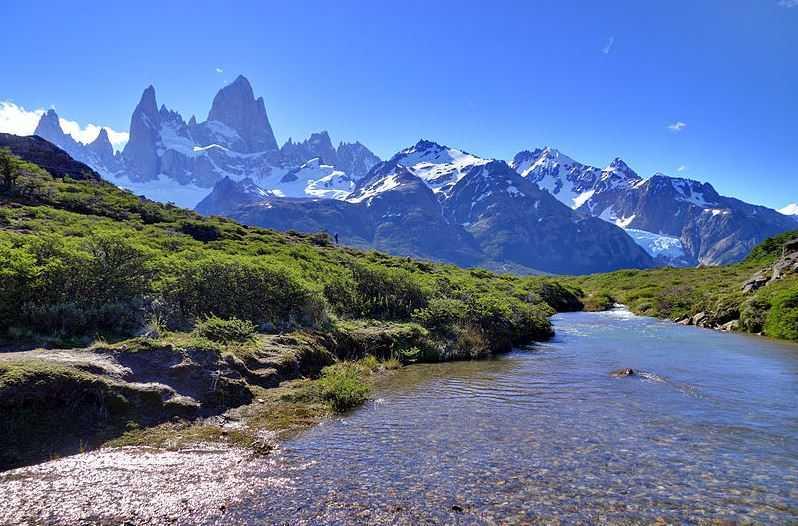 Monte Fitz Roy, visiting Argentina