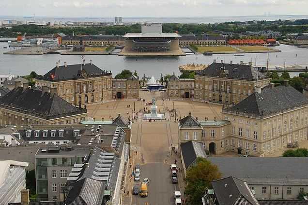 Amalienborg Castle, places to visit in Copenhagen