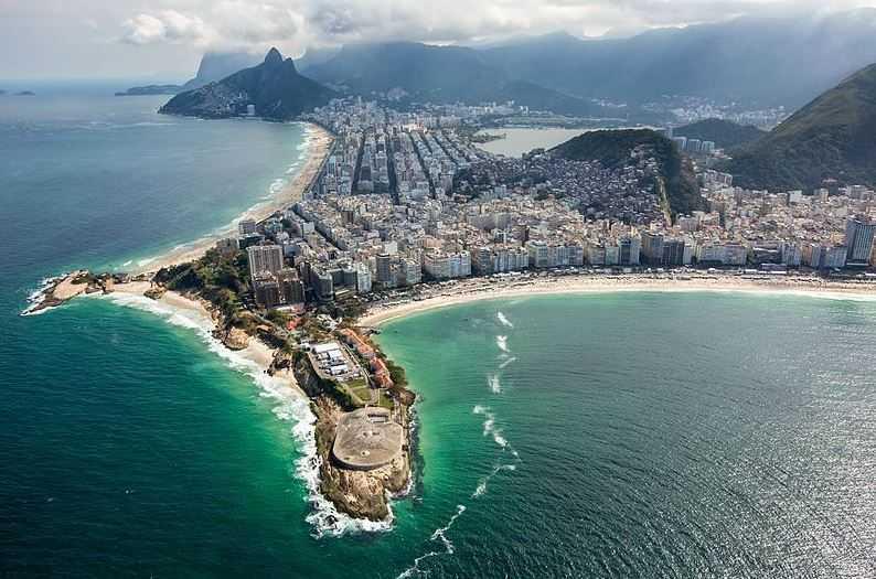 copacabana, what to do in Rio de Janeiro